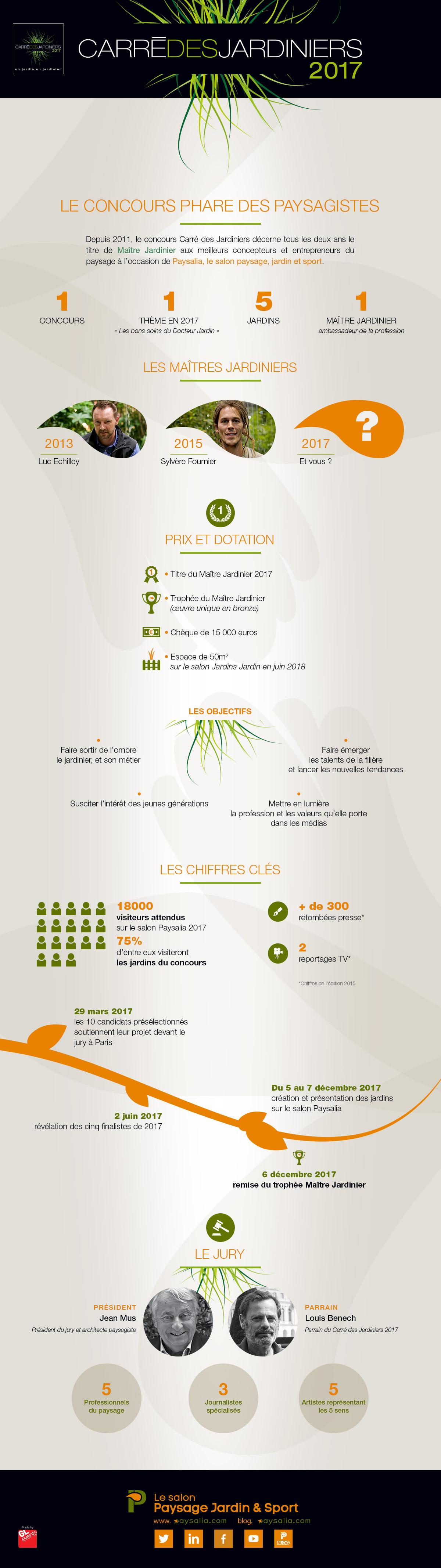 Infographie concours carré des jardiniers 2017