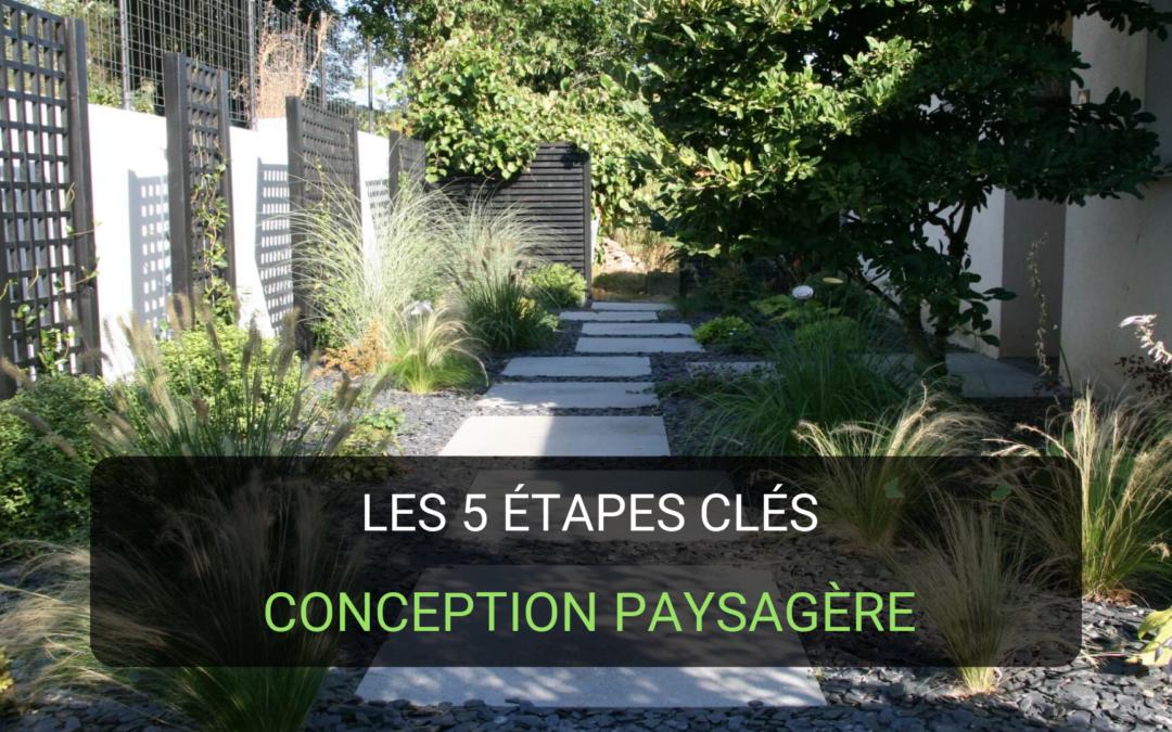 Les 5 étapes clés de votre conception paysagère à Vannes.